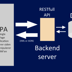 spa-single-page-application